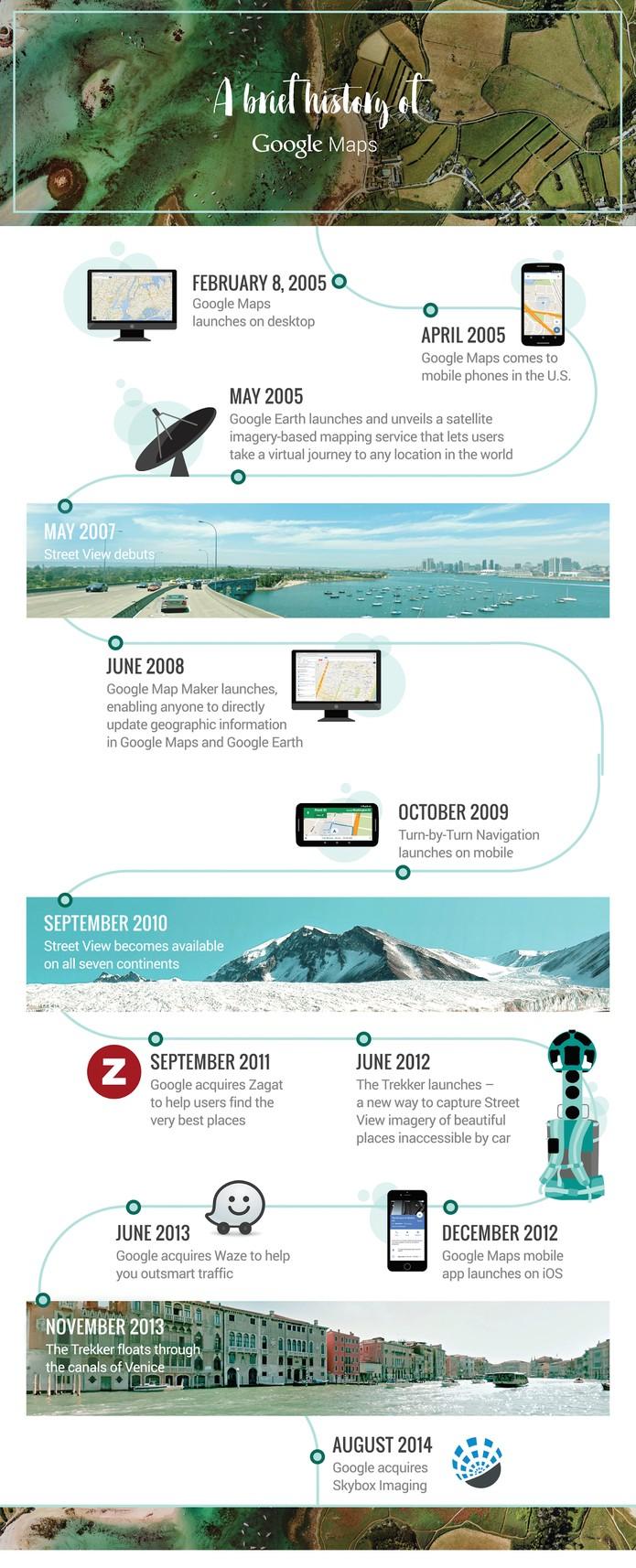 Infográfico revela a trajetória do Google Maps nos seus dez anos (Foto: Divulgação/Google)